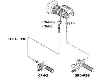 Fujinon MS-01 Semi-Servo Kit