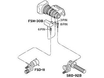 Fujinon SS-01 Full Servo Kit