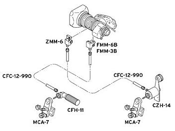 Fujinon MM-11 All Manual Kit