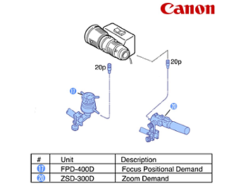 Canon SS-41-IASD Full Servo Kit