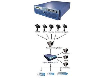 IEI NAS-4300S A/V Network Server