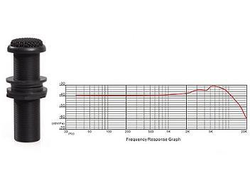 Globalmediapro MC-18PA Boundary Condenser Microphone