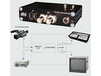 VideoSolutions DV-SDI Converter with Audio