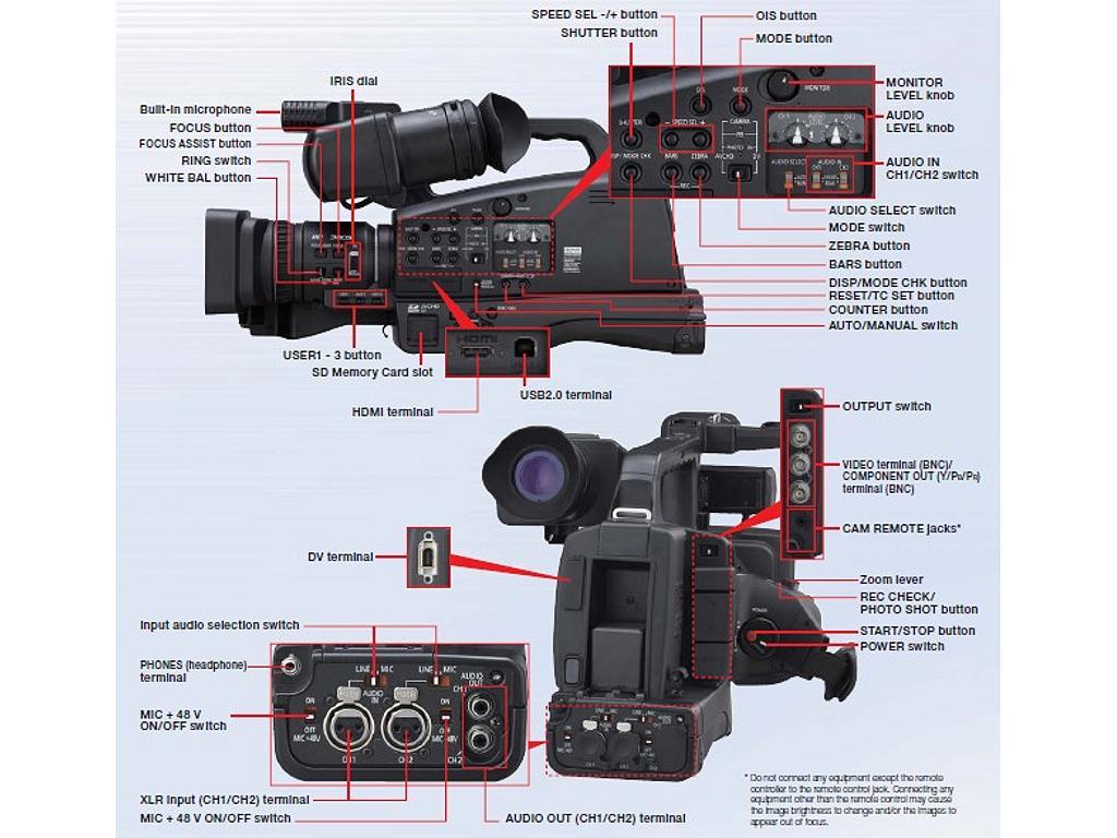 panasonic ag hmc80 ag hmc80e ag hmc81e ag hmc82 ag hmc82en rh globalmediapro com panasonic m7 vhs video camera manual panasonic dvd video camera vdr-m50 manual