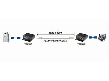 Globalmediapro SHE VE01H CAT5 High Resolution VGA Extender (Transmitter and Receiver)