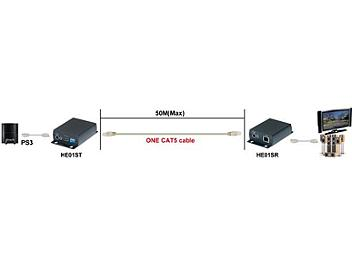 Globalmediapro SHE HE01SR HDMI CAT5 Receiver