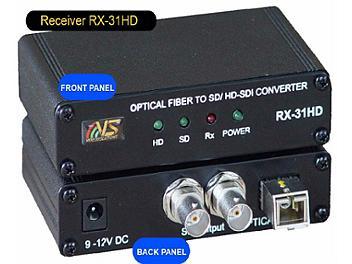 VideoSolutions RX-31HD HD SDI Fiber-Optic Receiver