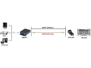 Globalmediapro SHE HE01SE HDMI CAT5 Extender (Transmitter and Receiver)