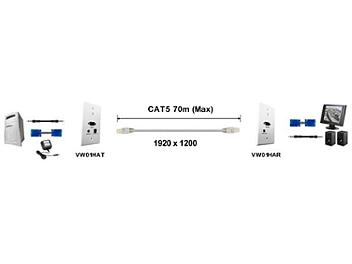 Globalmediapro SHE VW01HA Wall Plate VGA CAT5 Extender (Transmitter and Receiver)