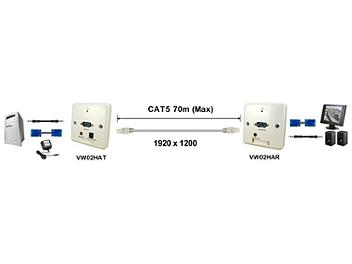 Globalmediapro SHE VW02HA Wall Plate VGA CAT5 Extender (Transmitter and Receiver)