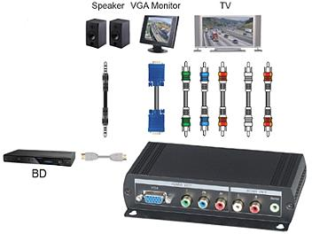 Globalmediapro SHE HVY01 HDMI to VGA/Component Video with Stereo Audio Converter