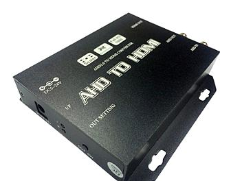 Beneston AHD-ER03E AHD to HDMI Converter
