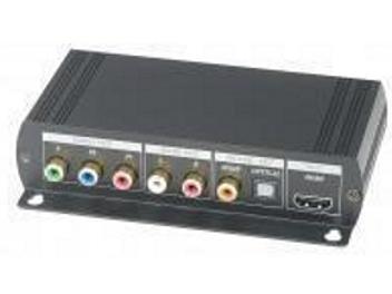 Globalmediapro SHE SDI03 3G/HD-SDI to HDMI Scaler Converter